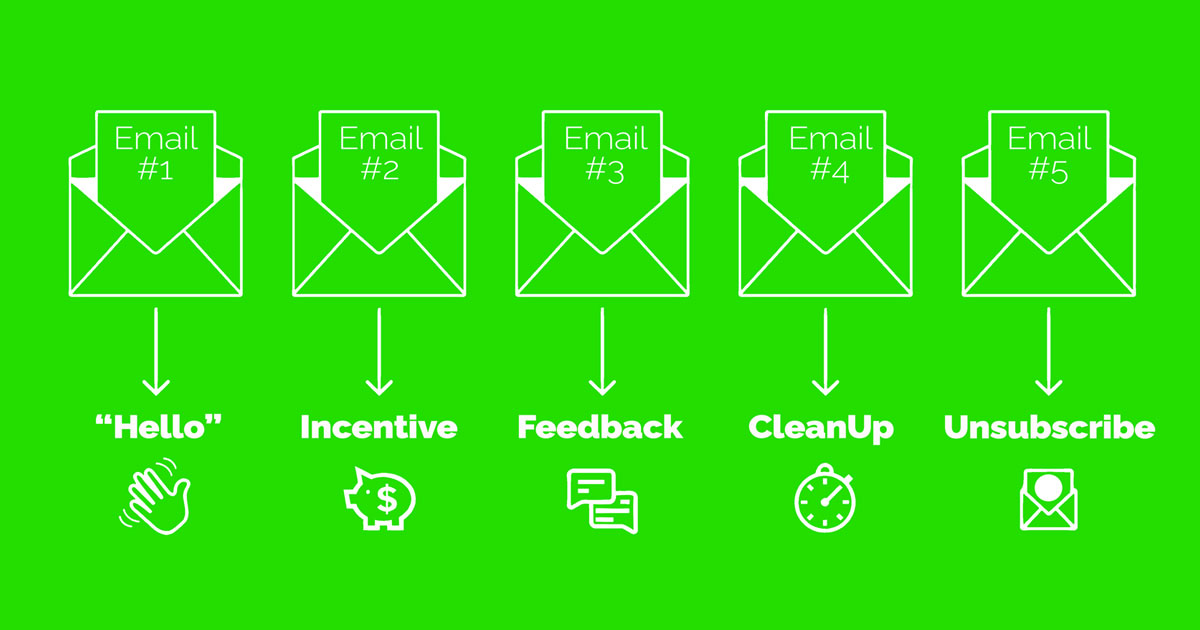 Winback Emails That Work for Any Industry